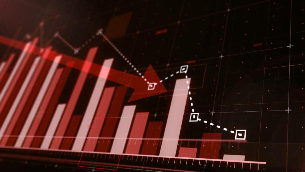 Finance chart